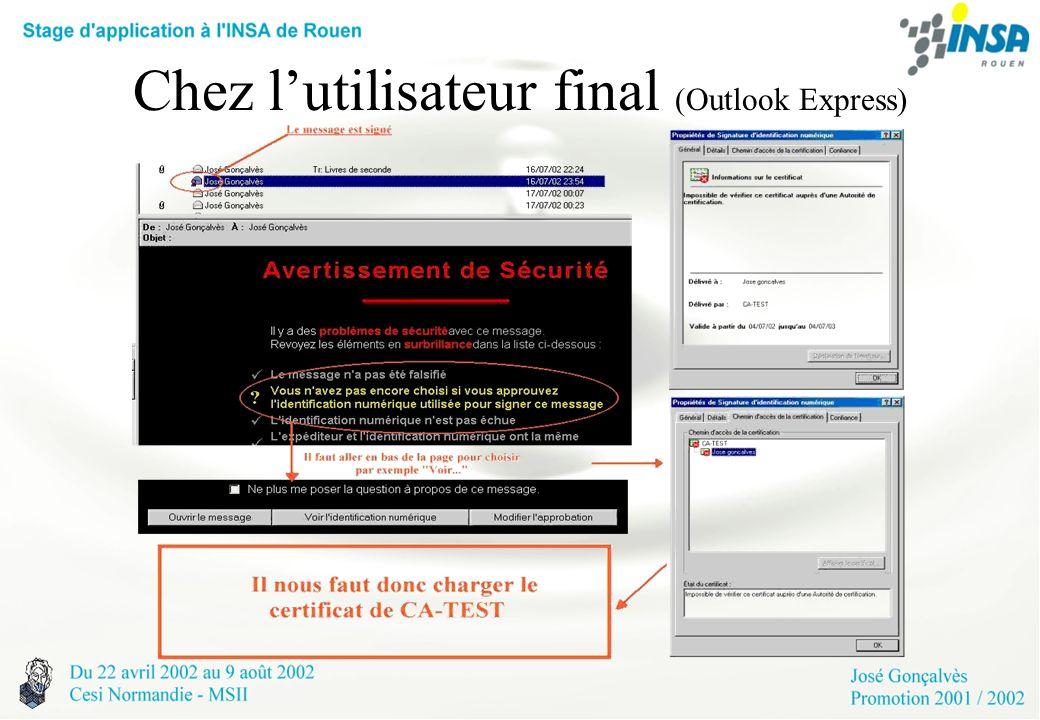 Chez l'utilisateur final (Outlook Express)