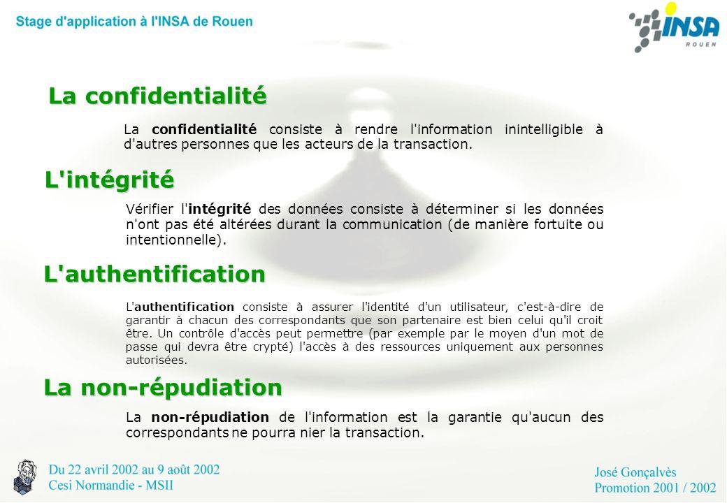 La confidentialité L intégrité L authentification La non-répudiation