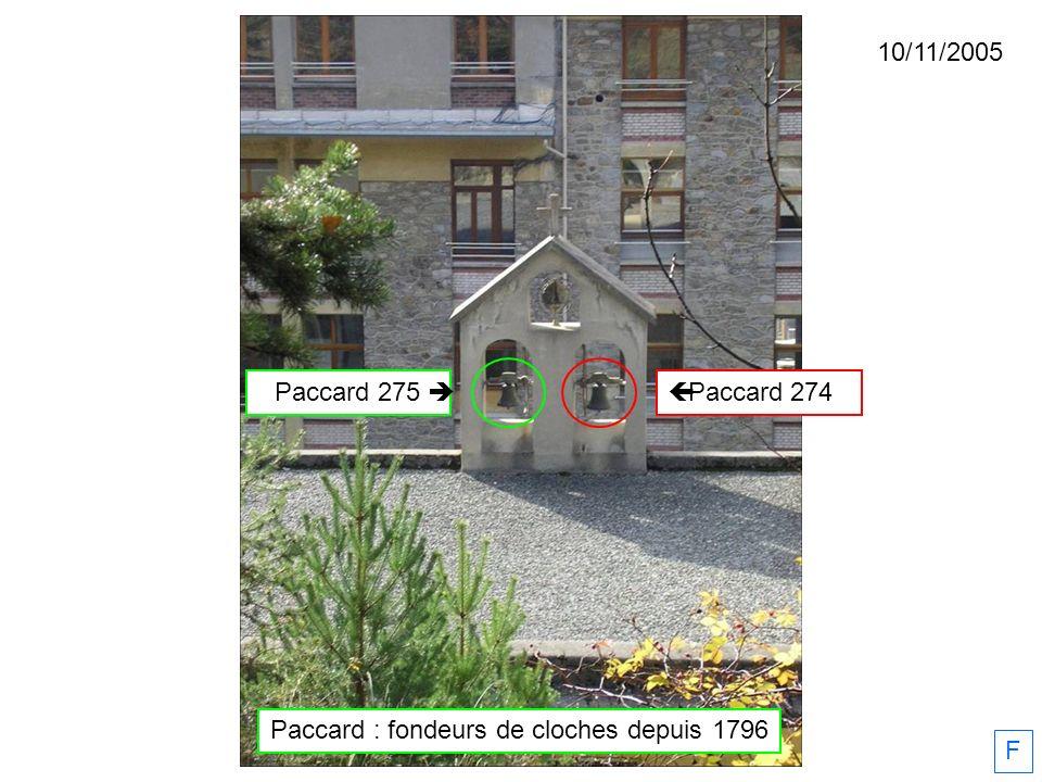 Paccard : fondeurs de cloches depuis 1796