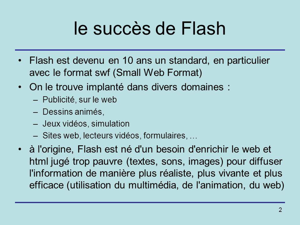 le succès de Flash Flash est devenu en 10 ans un standard, en particulier avec le format swf (Small Web Format)