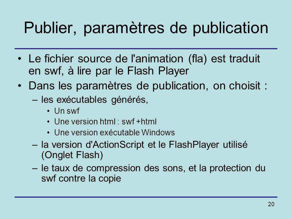 Publier, paramètres de publication