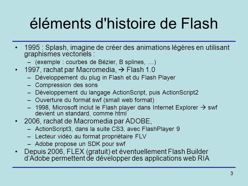éléments d histoire de Flash