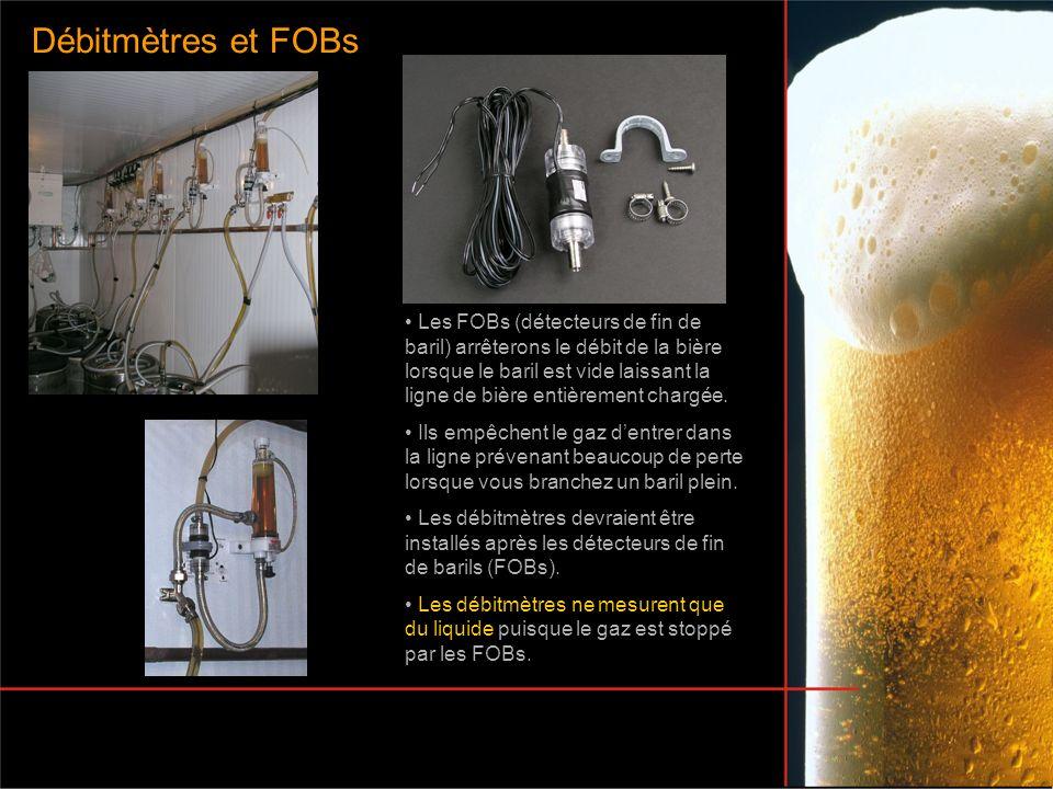 Débitmètres et FOBs