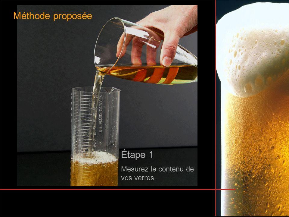 Méthode proposée Étape 1 Mesurez le contenu de vos verres.