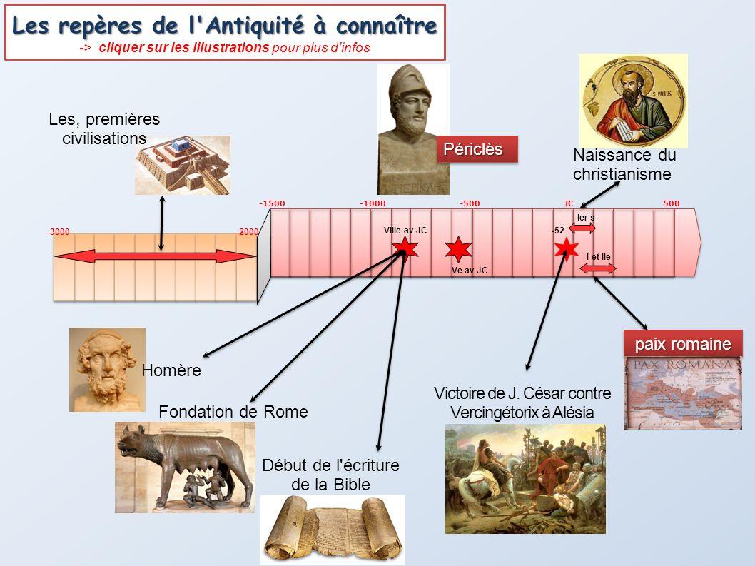 Les repères de l Antiquité à connaître -> cliquer sur les illustrations pour plus d'infos