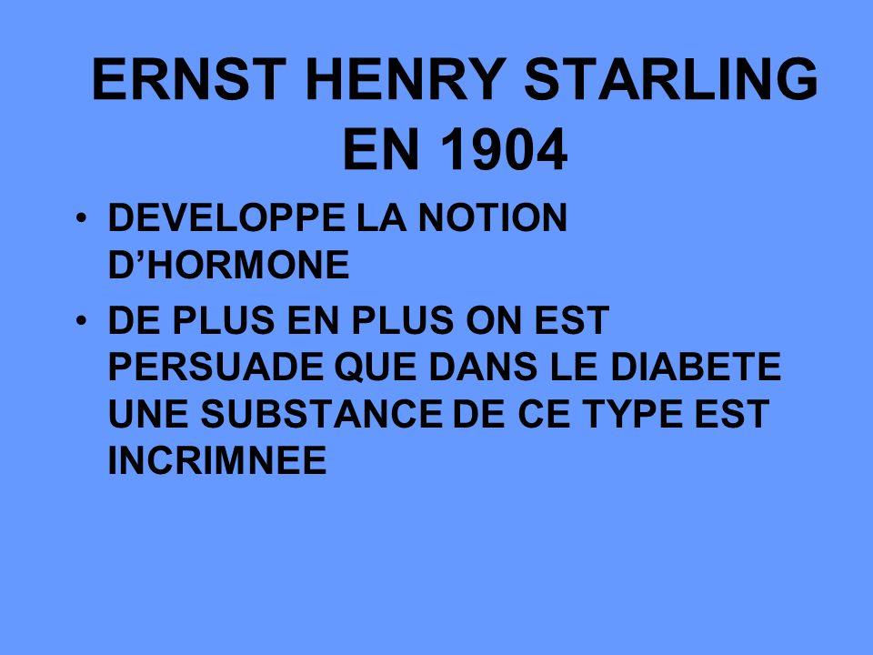 ERNST HENRY STARLING EN 1904