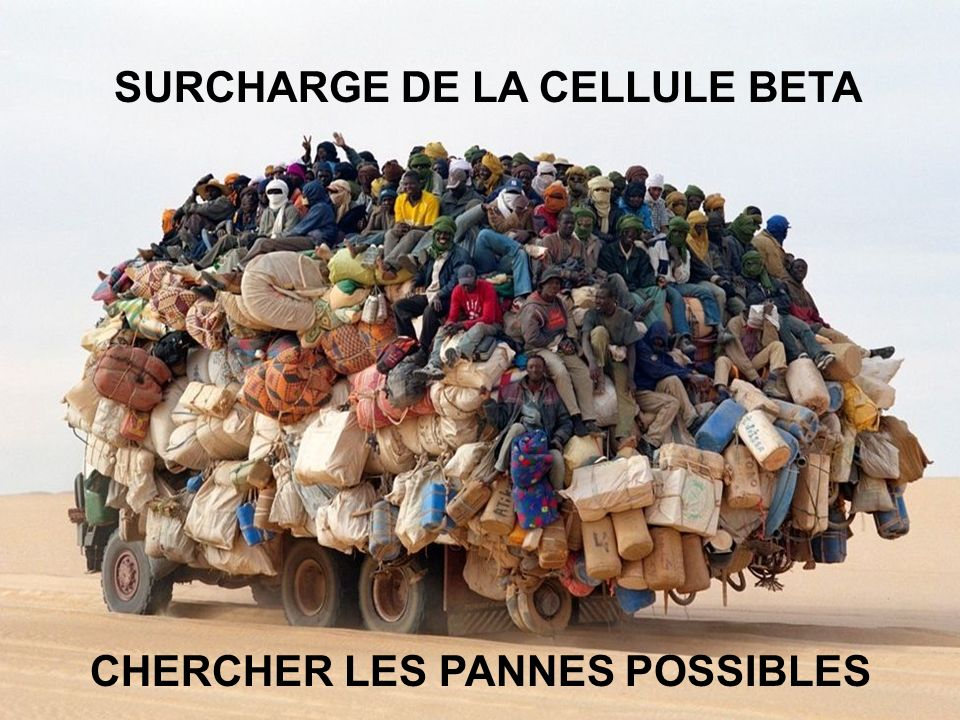 SURCHARGE DE LA CELLULE BETA