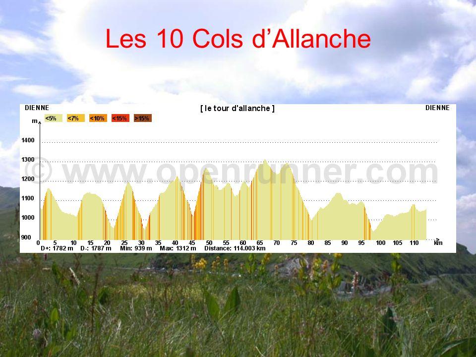 Les 10 Cols d'Allanche