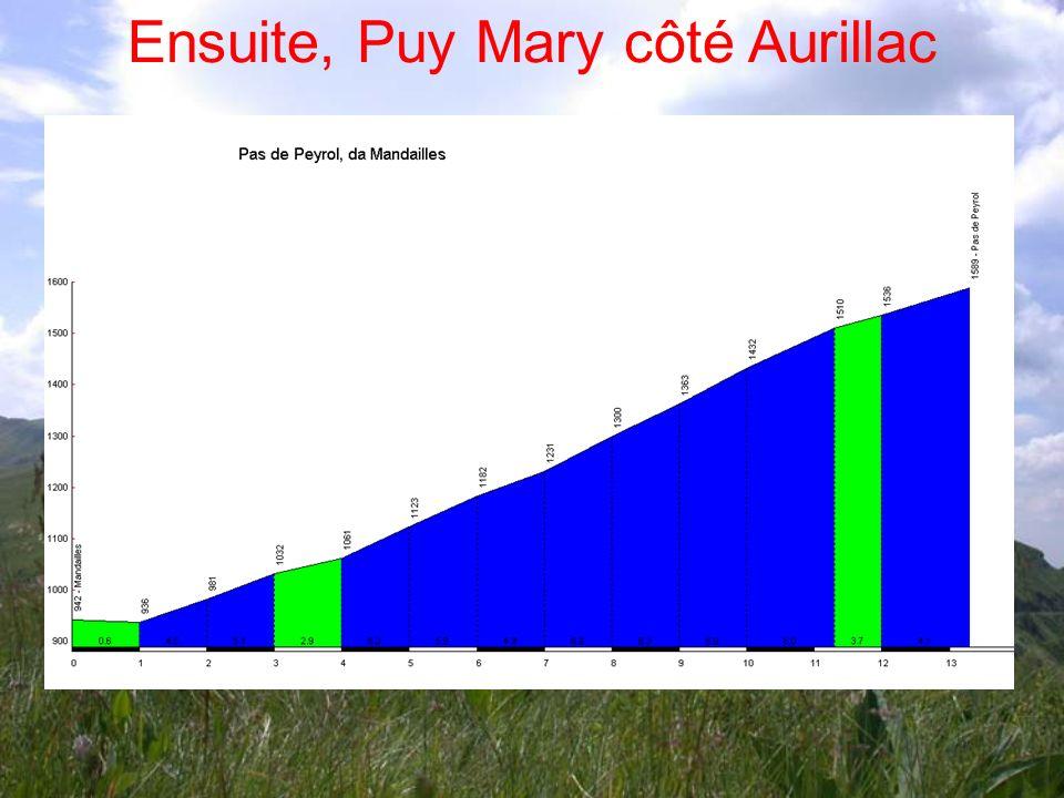 Ensuite, Puy Mary côté Aurillac
