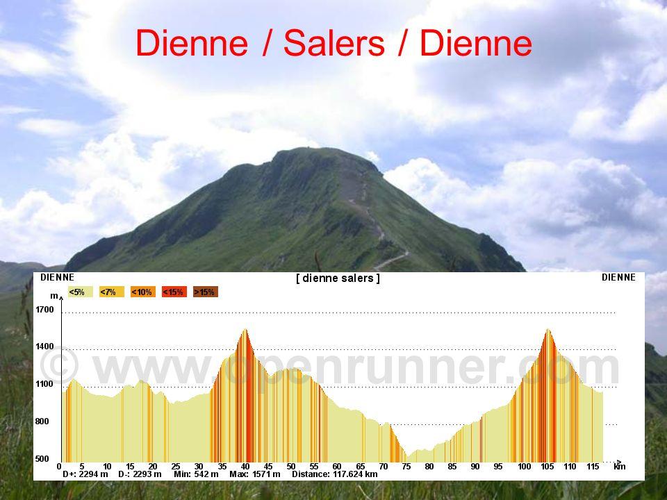 Dienne / Salers / Dienne