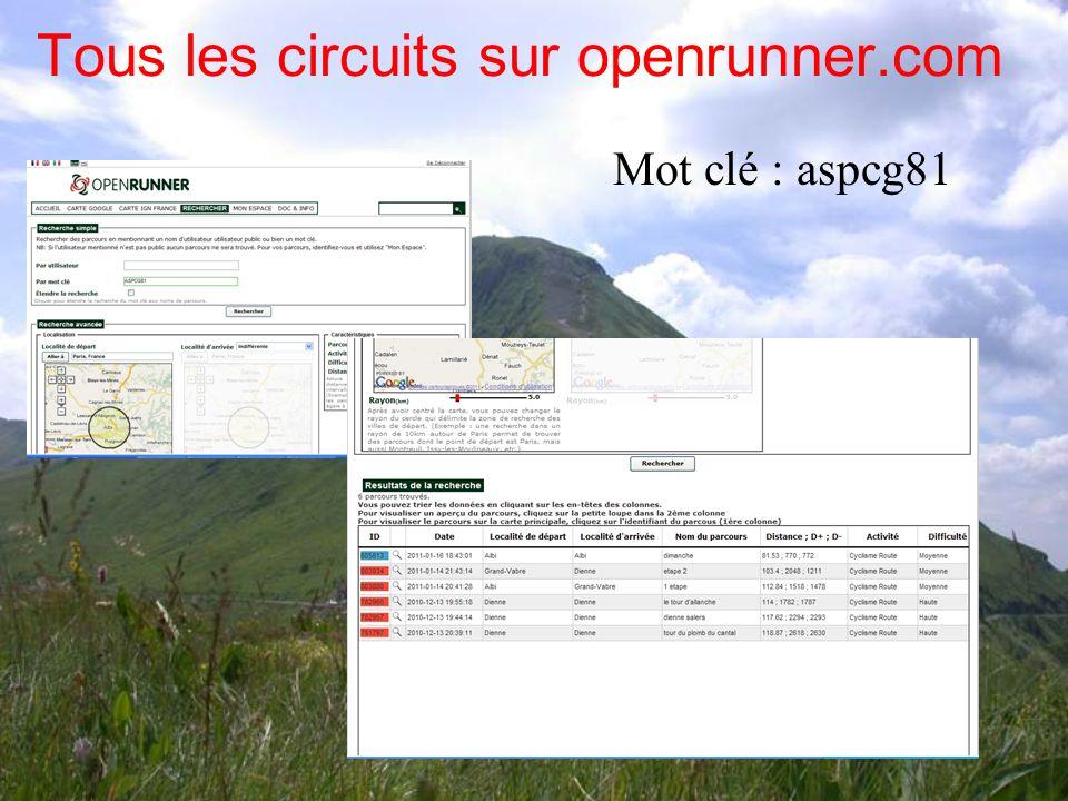 Tous les circuits sur openrunner.com