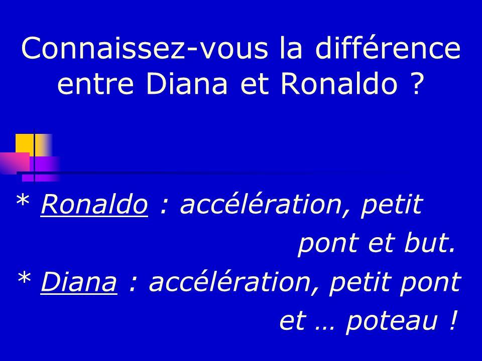 Connaissez-vous la différence entre Diana et Ronaldo