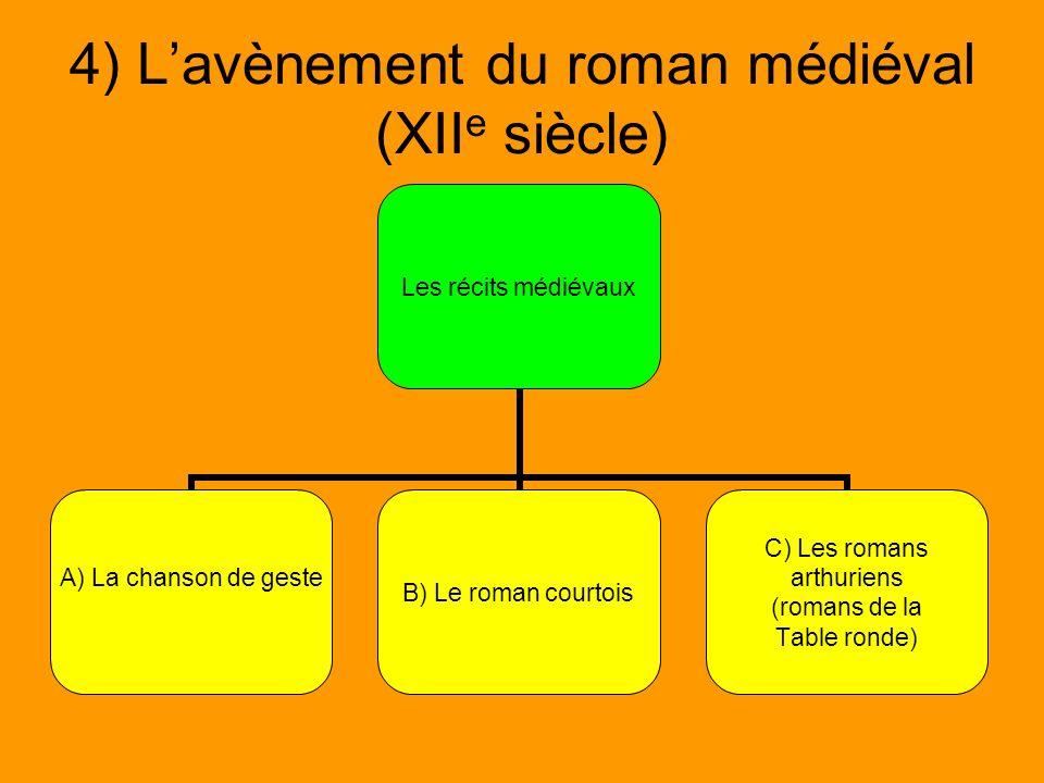 4) L'avènement du roman médiéval (XIIe siècle)