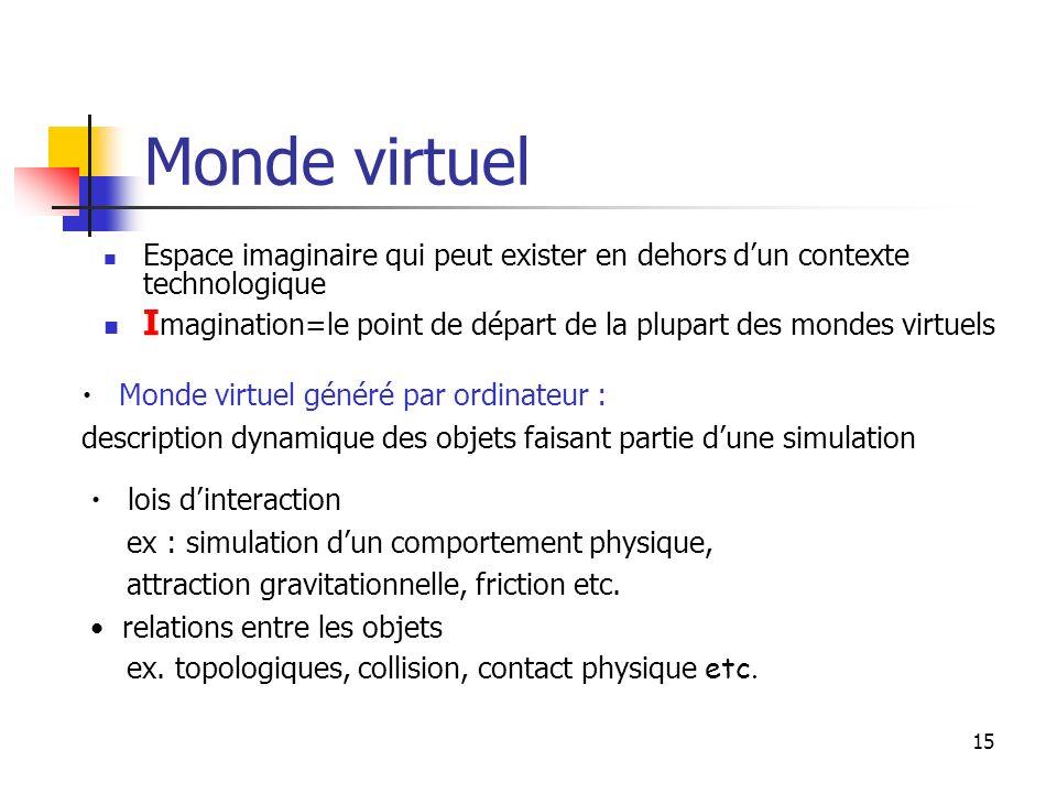 Monde virtuel Espace imaginaire qui peut exister en dehors d'un contexte technologique.