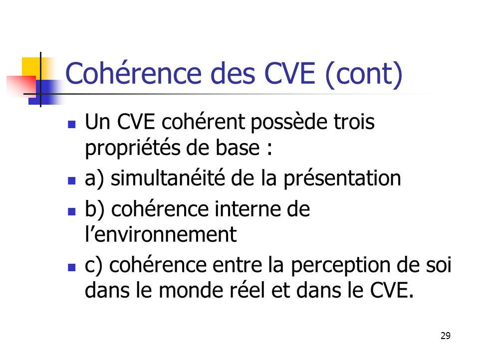 Cohérence des CVE (cont)