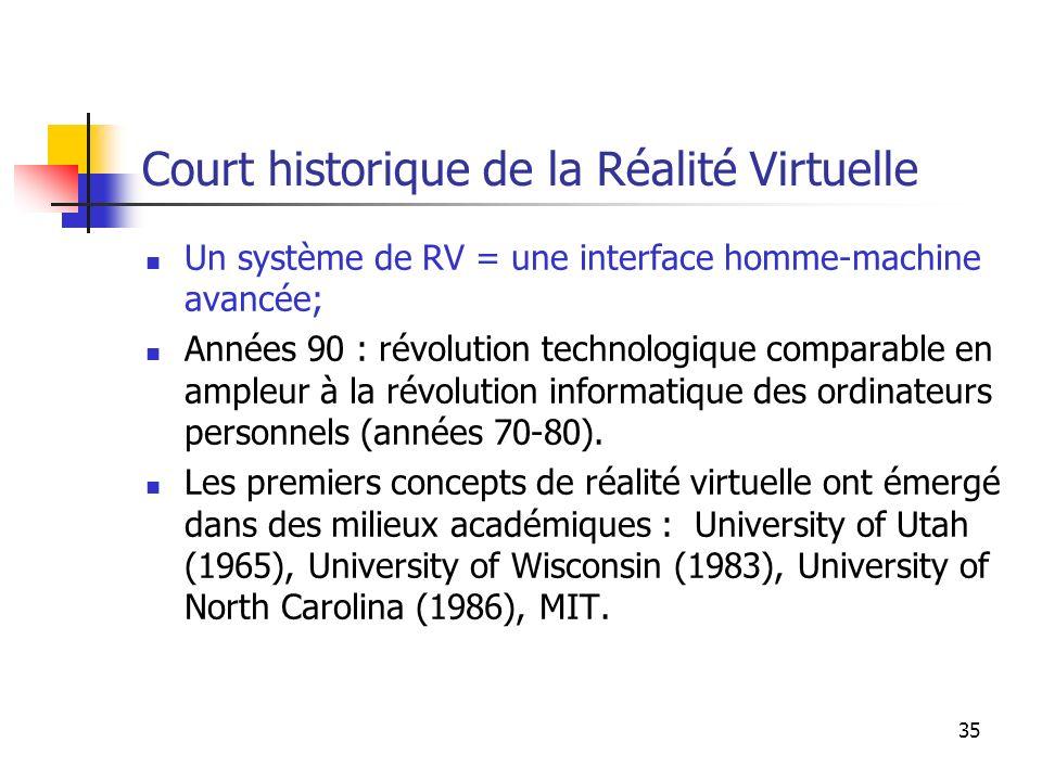 Court historique de la Réalité Virtuelle