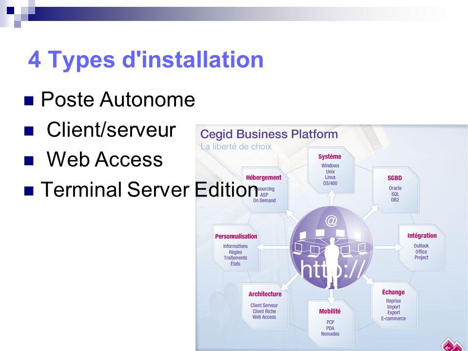 4 Types d installation Poste Autonome Client/serveur Web Access
