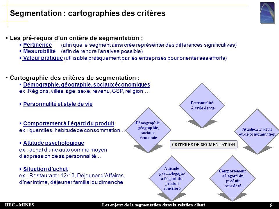 Segmentation : cartographies des critères