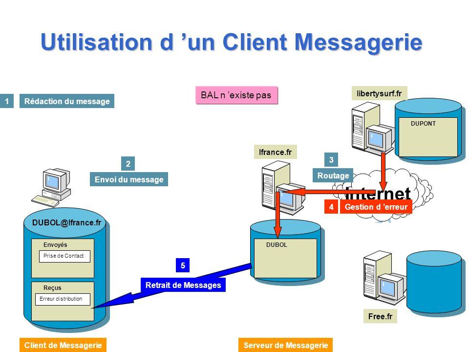 Utilisation d 'un Client Messagerie