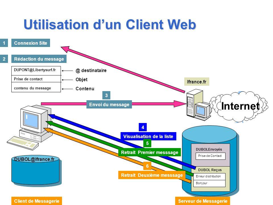 Utilisation d'un Client Web
