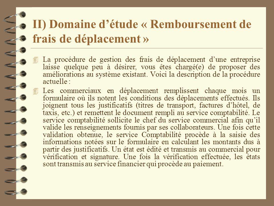 II) Domaine d'étude « Remboursement de frais de déplacement »