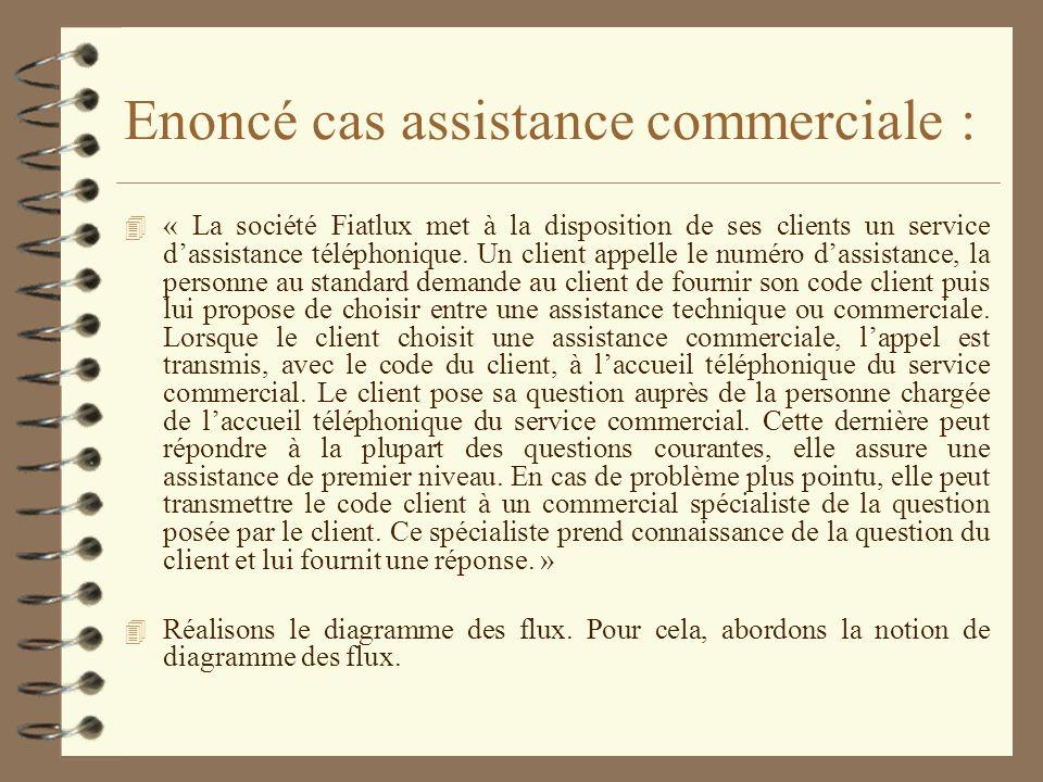Enoncé cas assistance commerciale :