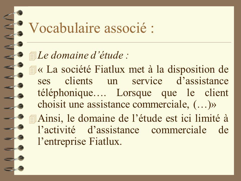 Vocabulaire associé : Le domaine d'étude :