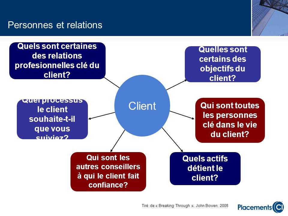 Client Personnes et relations