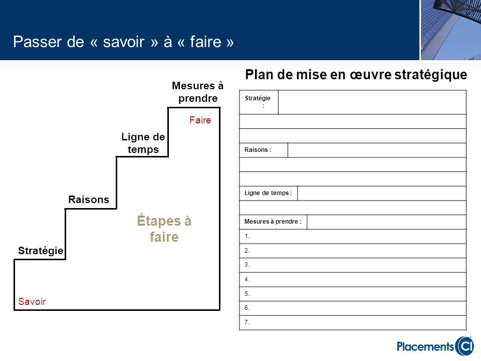 Plan de mise en œuvre stratégique
