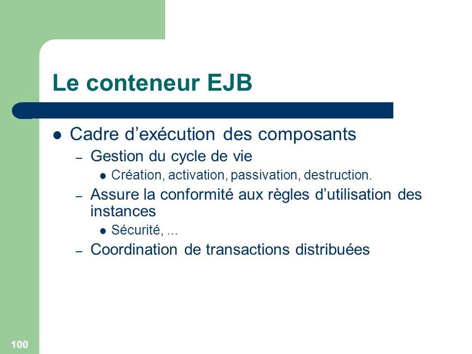 Le conteneur EJB Cadre d'exécution des composants