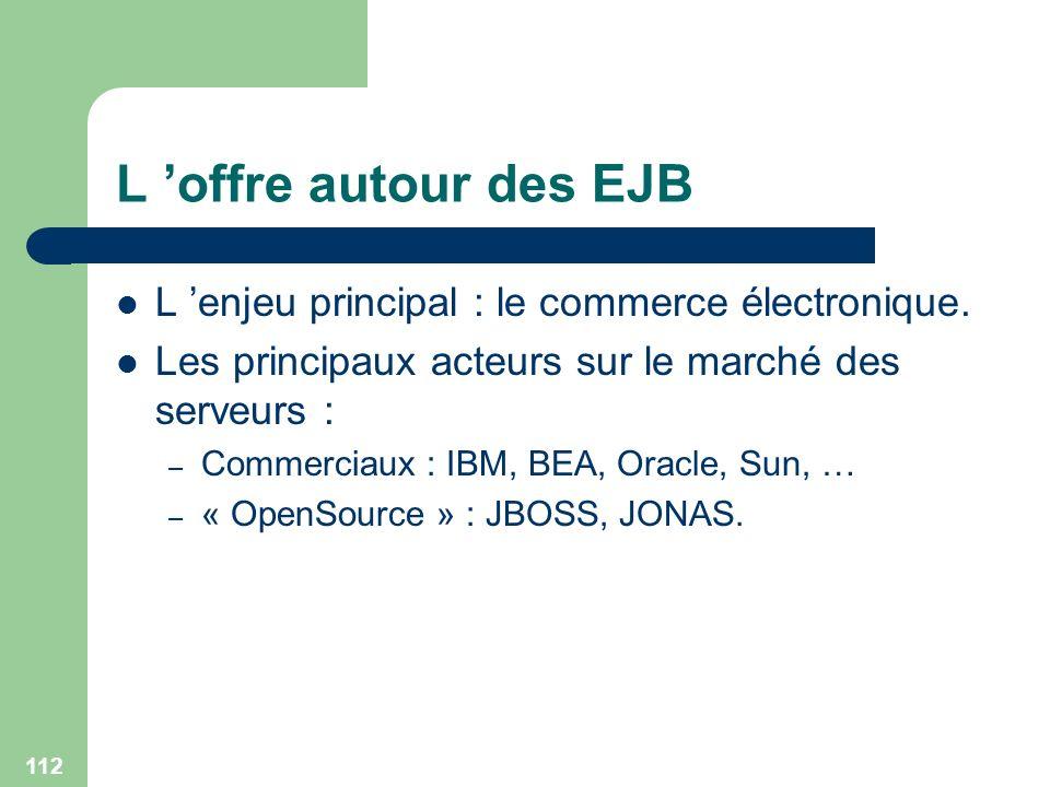 L 'offre autour des EJB L 'enjeu principal : le commerce électronique.