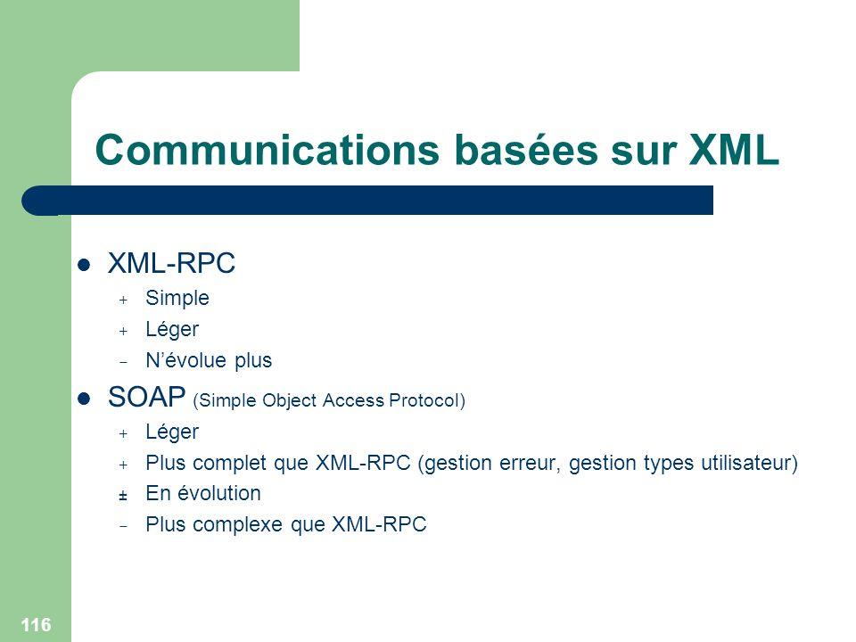 Communications basées sur XML