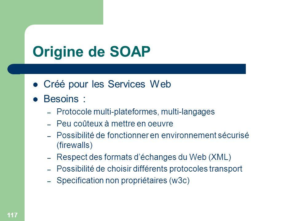 Origine de SOAP Créé pour les Services Web Besoins :