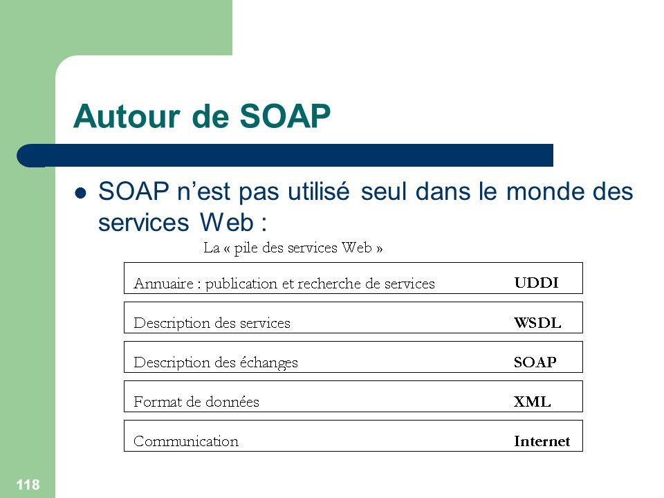 Autour de SOAP SOAP n'est pas utilisé seul dans le monde des services Web :