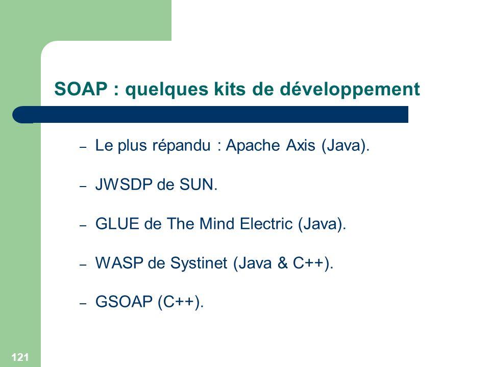SOAP : quelques kits de développement