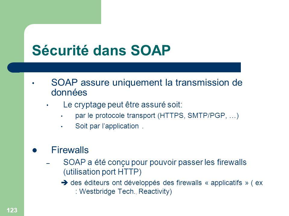 Sécurité dans SOAP SOAP assure uniquement la transmission de données