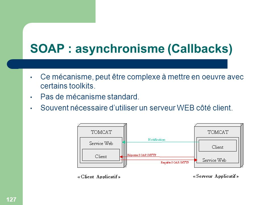 SOAP : asynchronisme (Callbacks)