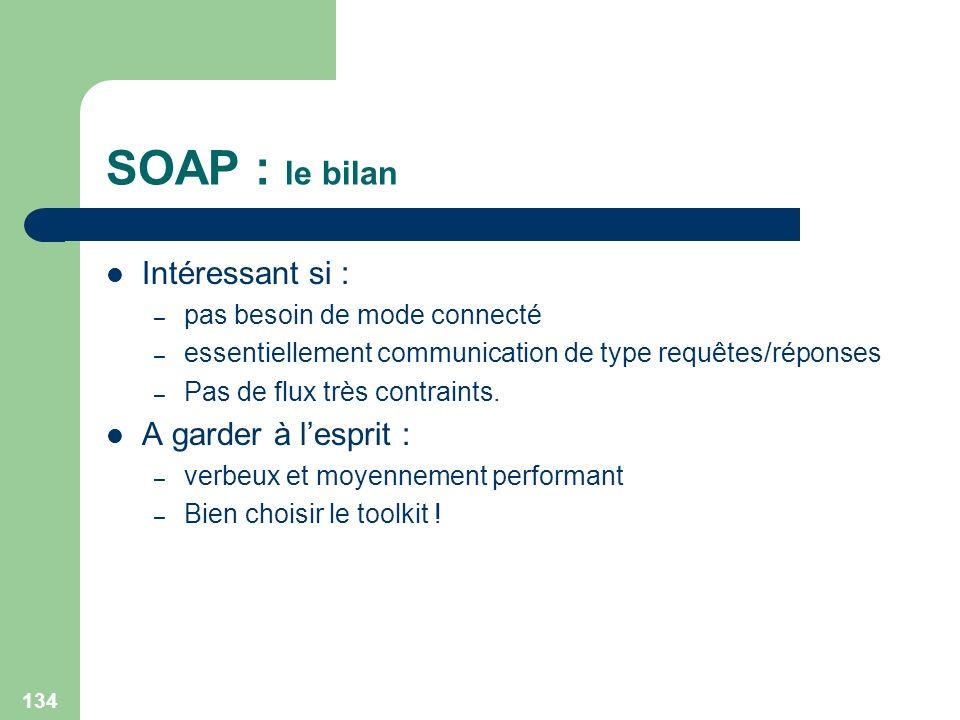 SOAP : le bilan Intéressant si : A garder à l'esprit :