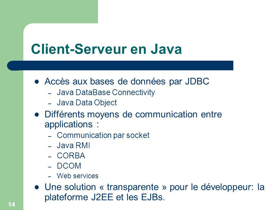 Client-Serveur en Java