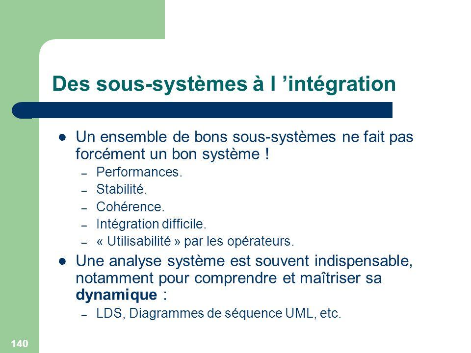 Des sous-systèmes à l 'intégration