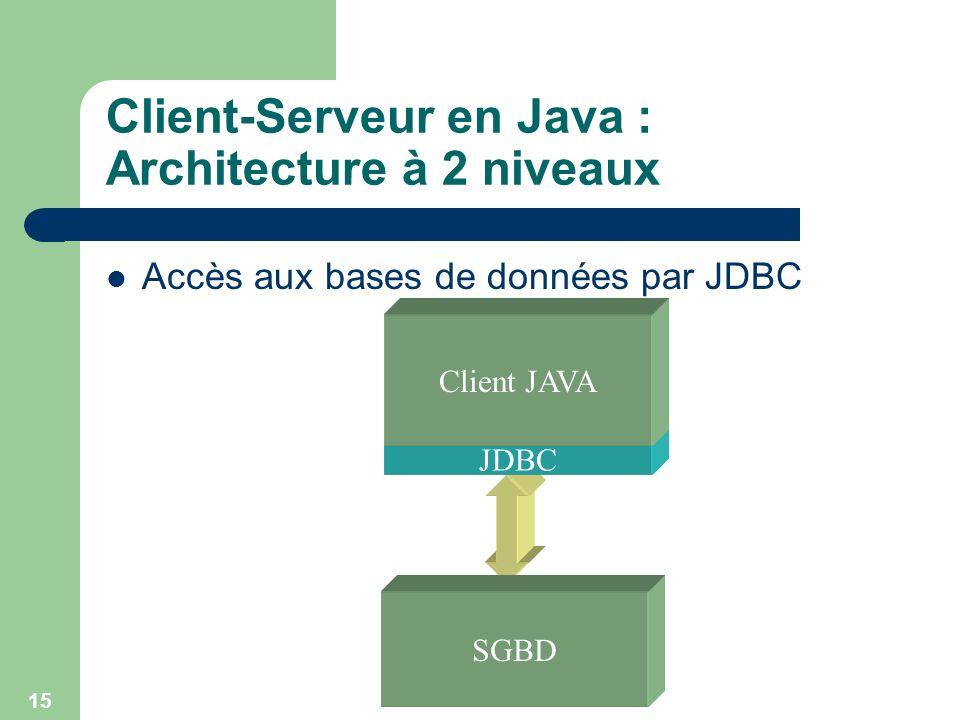 Client-Serveur en Java : Architecture à 2 niveaux
