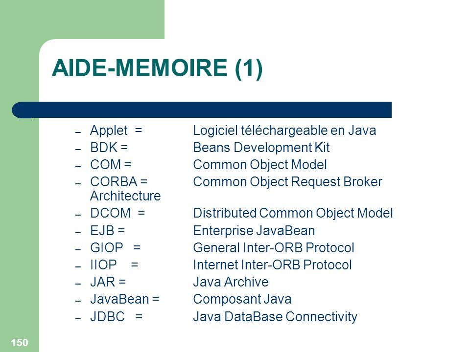 AIDE-MEMOIRE (1) Applet = Logiciel téléchargeable en Java