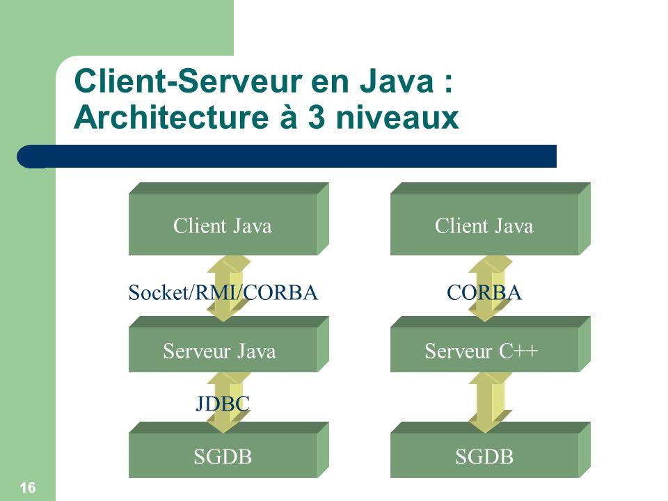 Client-Serveur en Java : Architecture à 3 niveaux