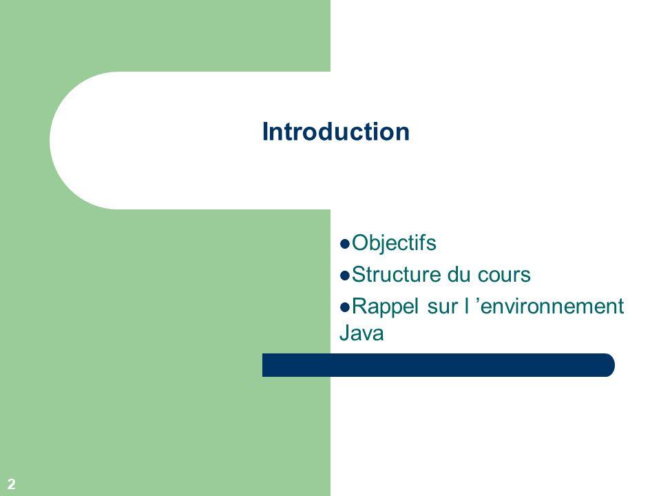 Objectifs Structure du cours Rappel sur l 'environnement Java