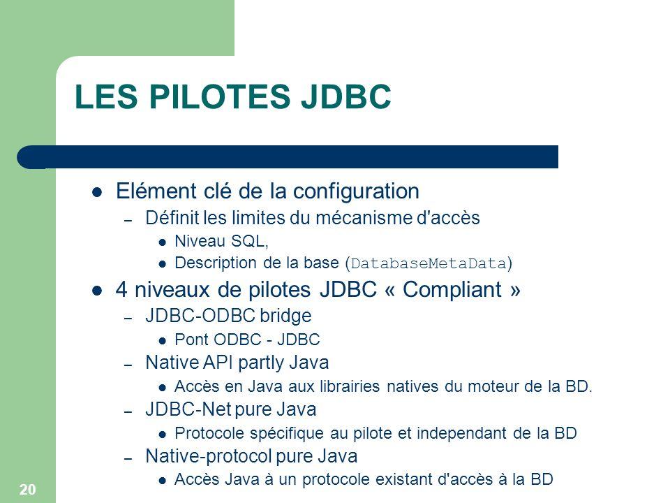 LES PILOTES JDBC Elément clé de la configuration