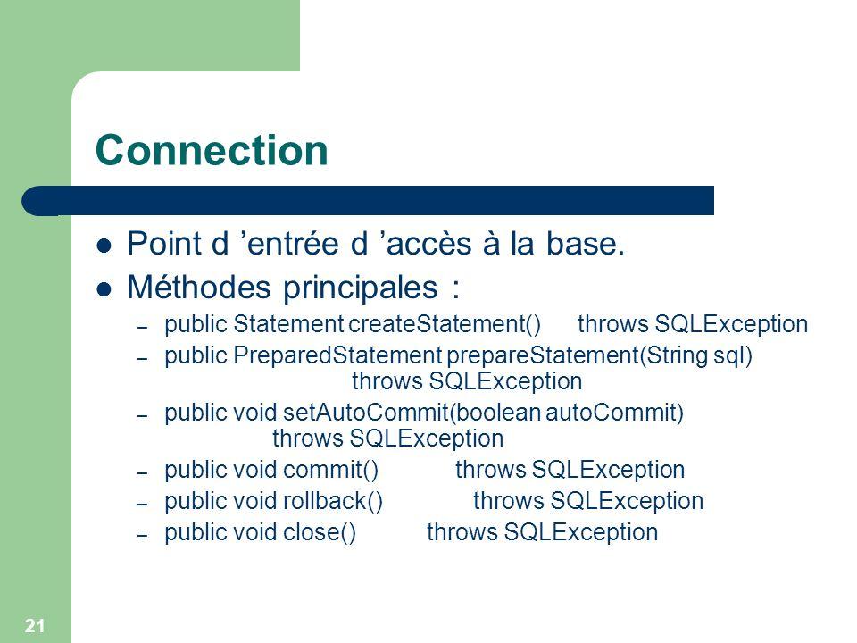 Connection Point d 'entrée d 'accès à la base. Méthodes principales :