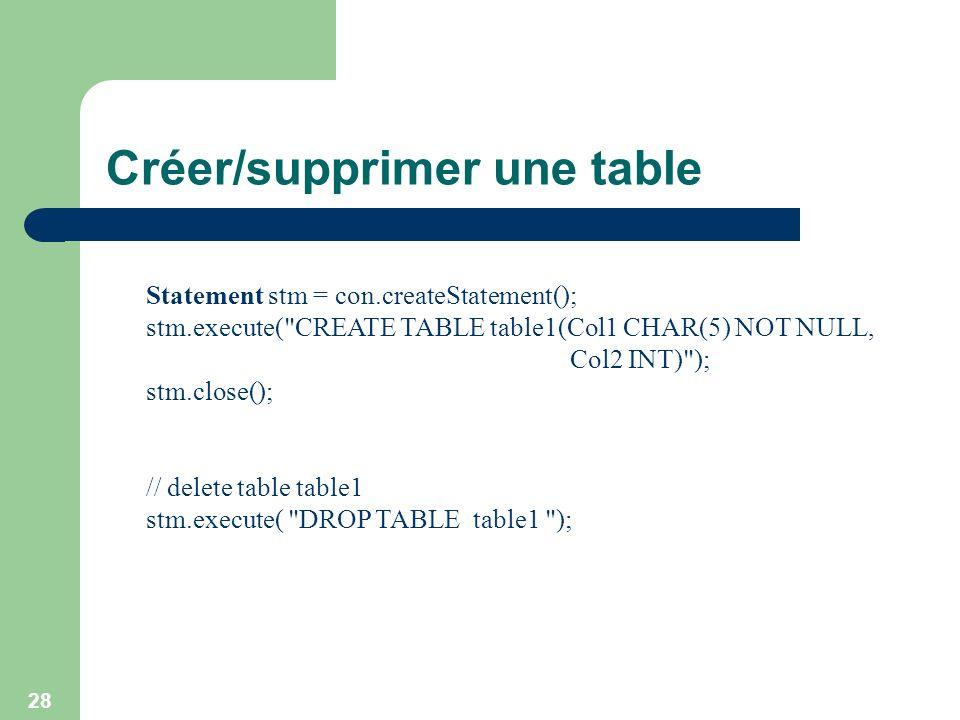 Créer/supprimer une table