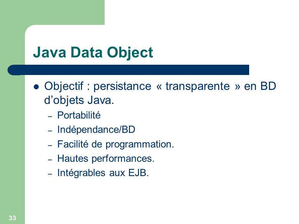 Java Data Object Objectif : persistance « transparente » en BD d'objets Java. Portabilité. Indépendance/BD.