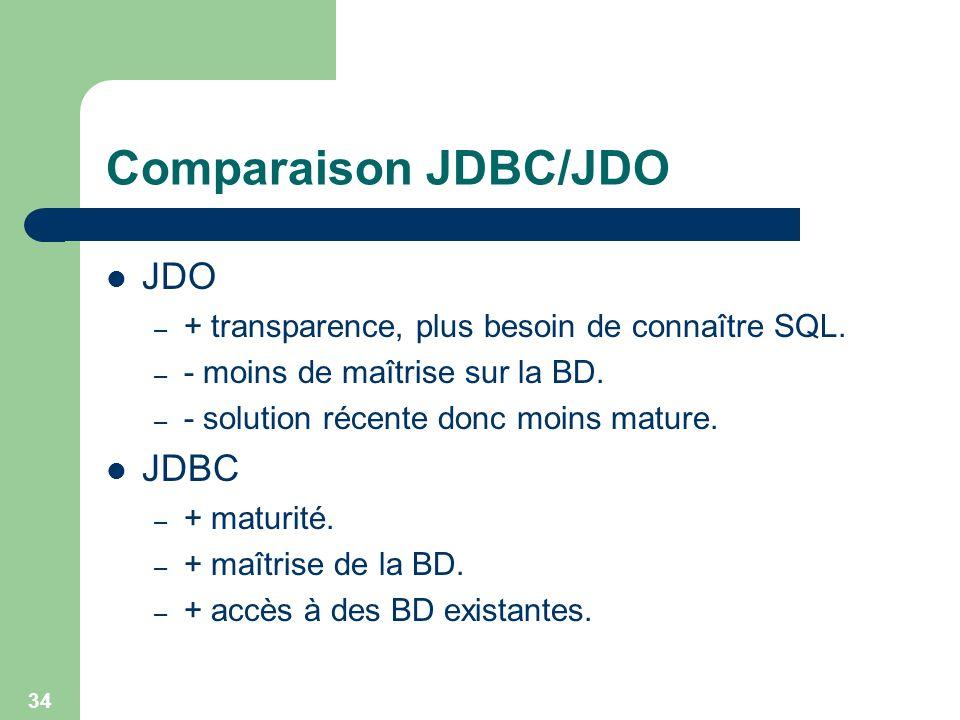 Comparaison JDBC/JDO JDO JDBC