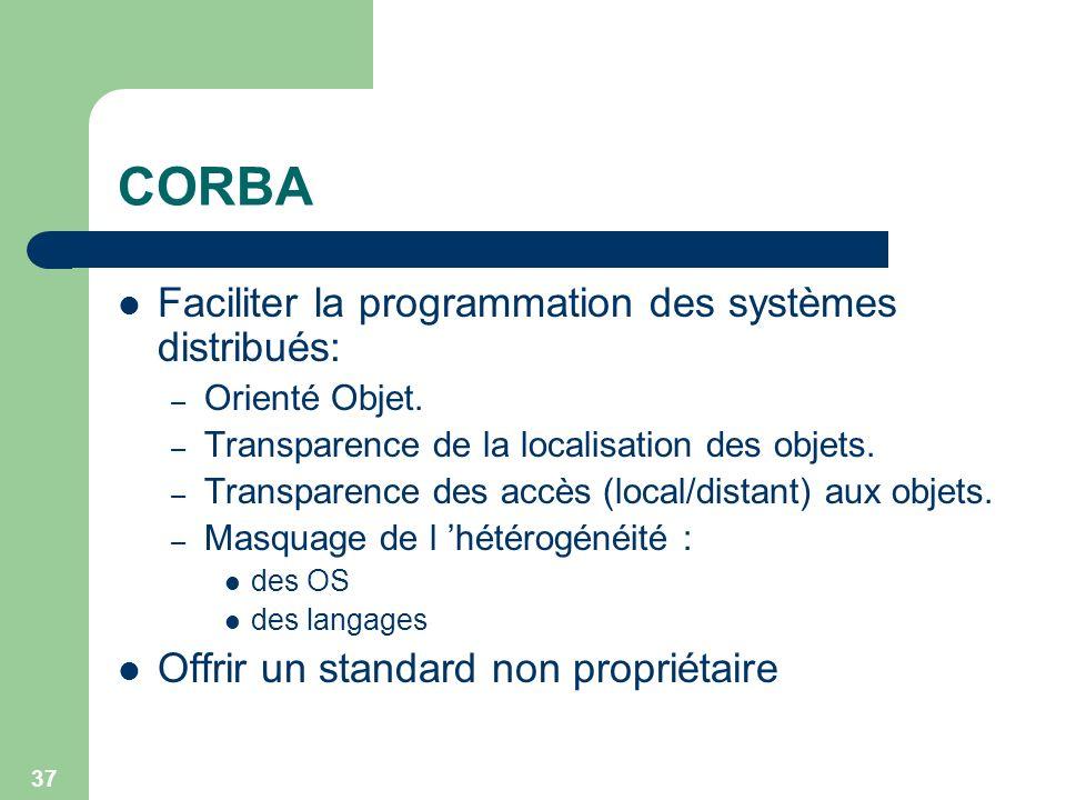 CORBA Faciliter la programmation des systèmes distribués:
